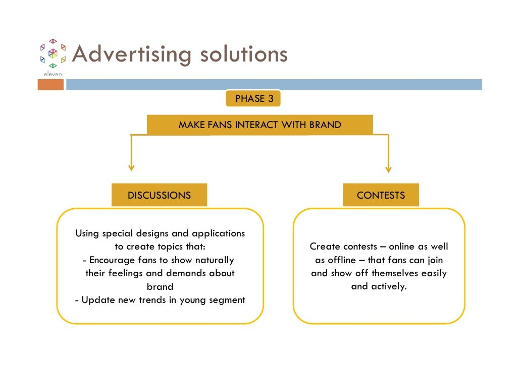 Advertising solutions                                   PHASE 3                       MAKE FANS INTERACT WITH BRAND       ...