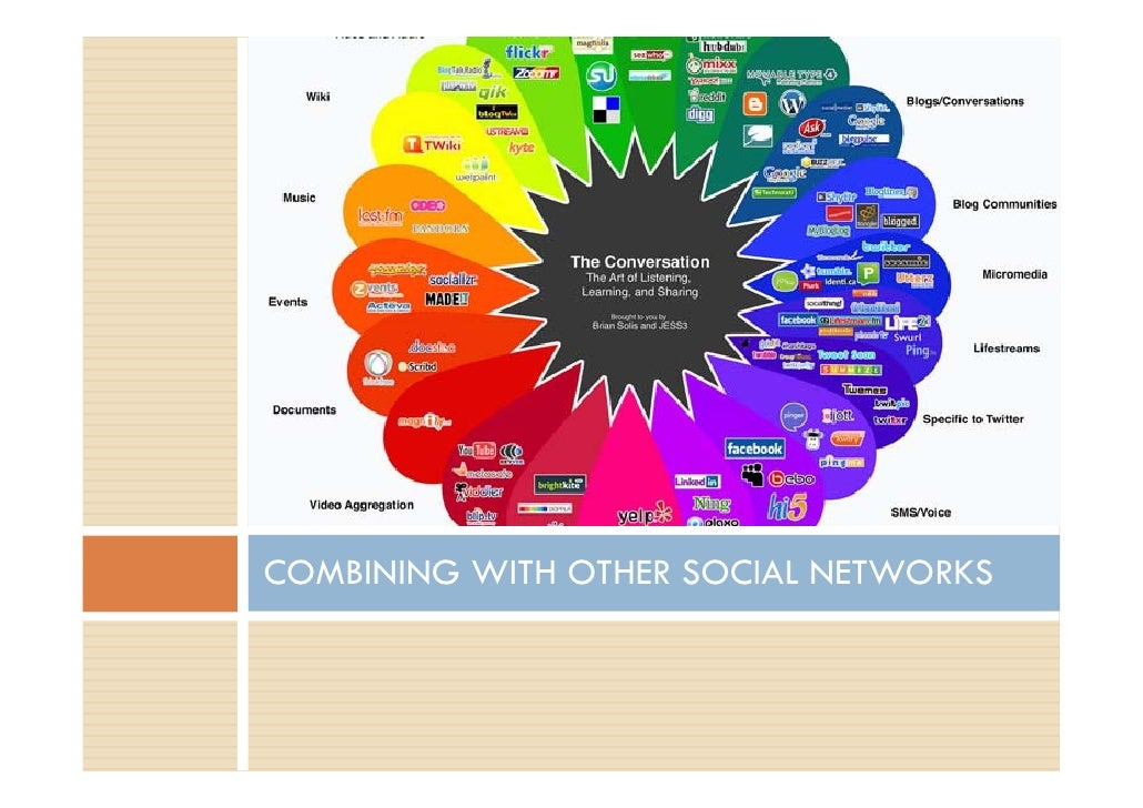 COMBINING WITH OTHER SOCIAL NETWORKS