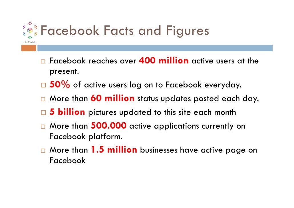 Facebook Facts and Figures Facebook reaches over 400 million active users at the present. 50% of active users log on to Fa...