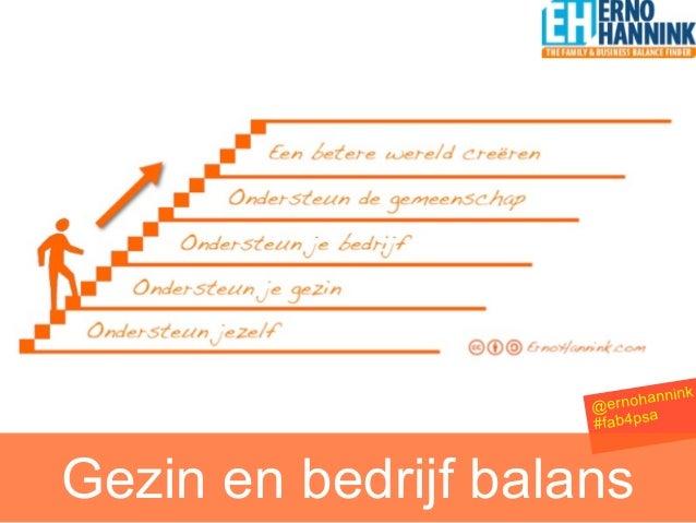 nink                     @ ernohan                             a                     #fab4psGezin en bedrijf balans