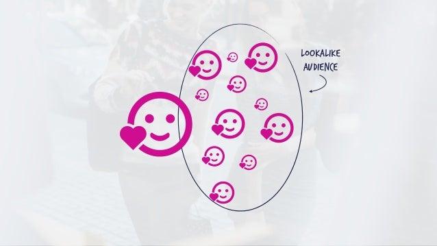 Lookalike  targeting Gezielte Ansprache von Kunden die ihrem jetzigen Kundenstamm am ähnlichsten sind. Demographisches  ...