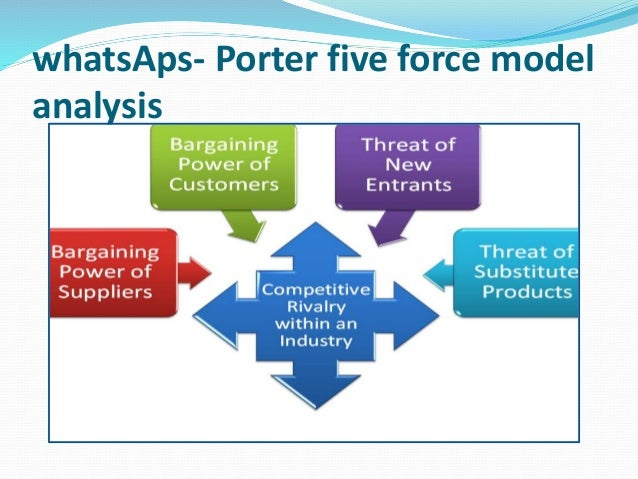 Facebook whatsapp acquisition for Porter 5 forces book