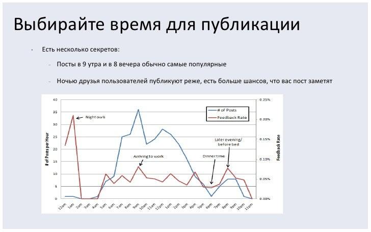 Facebook в России: Итоги 2010 года Slide 10