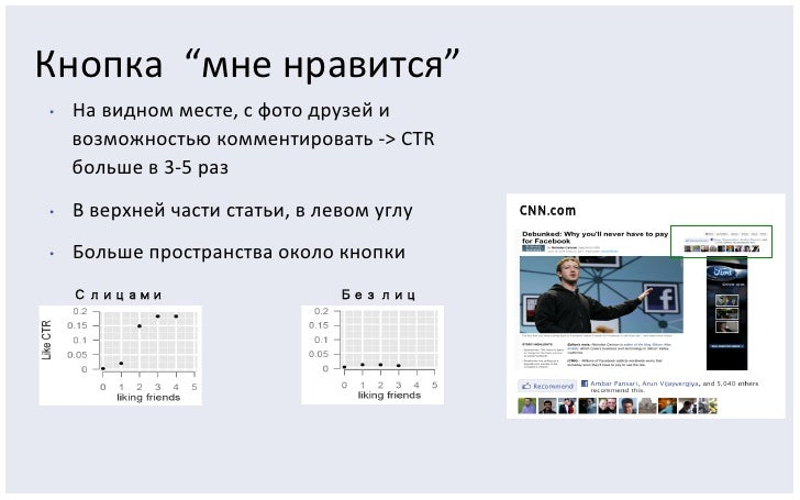 Facebook в России: Итоги 2010 года Slide 11