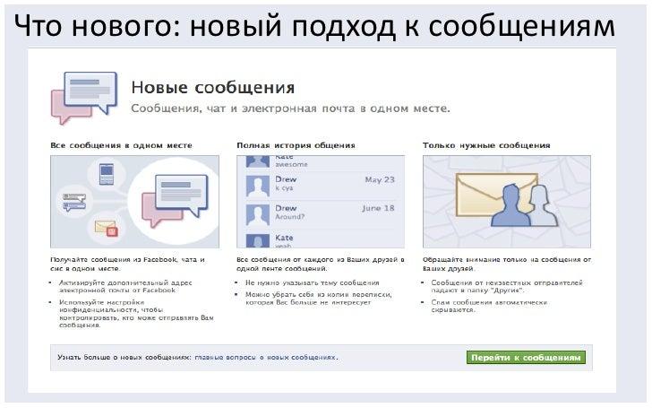 Facebook в России: Итоги 2010 года Slide 18