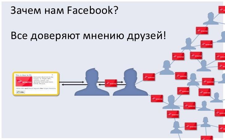 Facebook в России: Итоги 2010 года Slide 2