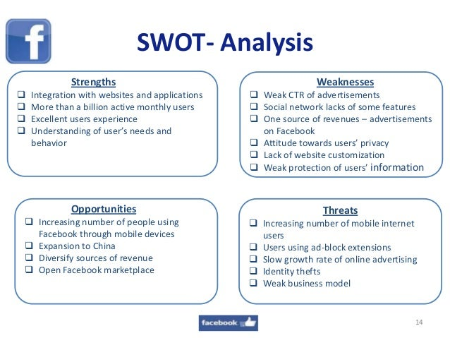 Facebook ipo swot analysis