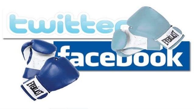 REDES SOCIALES Redes sociales en el mundo (Facebook en 1er lugar y Twitter en 2do lugar), quienes con millones de seguidor...