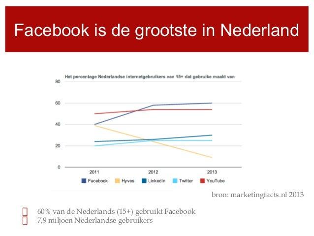Facebook zakelijk gebruik voor beginners Slide 2