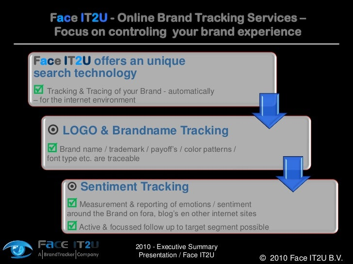 Face IT2U - Online Brand Tracking Services –      Focus on controling your brand experience  Face IT2U offers an unique se...