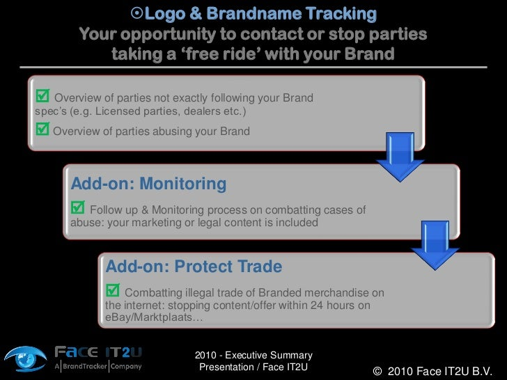 """Logo & Brandname Tracking          Your opportunity to contact or stop parties             taking a """"free ride"""" with your..."""