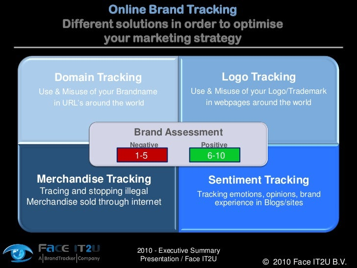Online Brand Tracking         Different solutions in order to optimise                your marketing strategy         Doma...