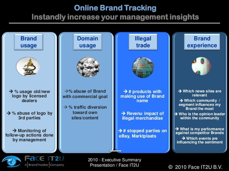 Online Brand Tracking             Instandly increase your management insights        Brand                    Domain      ...