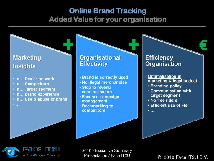 Online Brand Tracking                  Added Value for your organisation                                                  ...