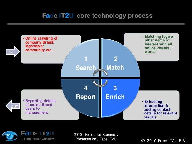 Face IT2U core technology process                                                            • Matching logo or       • On...