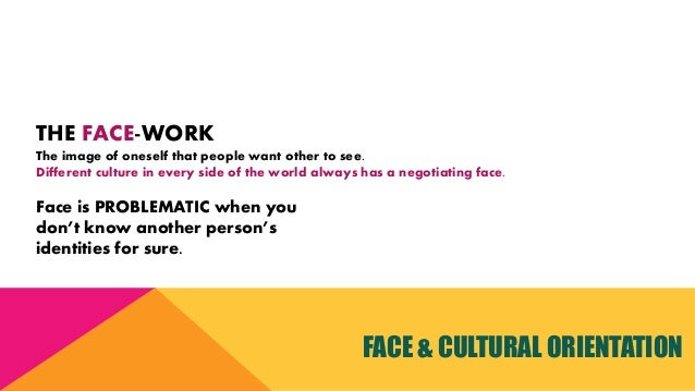 concept of face in communication
