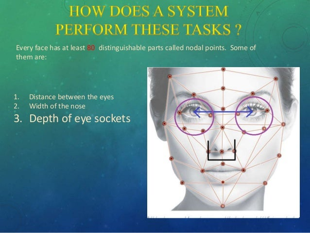 Nodal points in face recognition celebrity