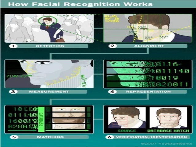 (PDF) Robust representations for face recognition: The ...