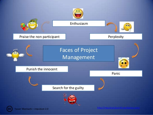 Enthusiasm    Praise the non participant                                     Perplexity                                   ...