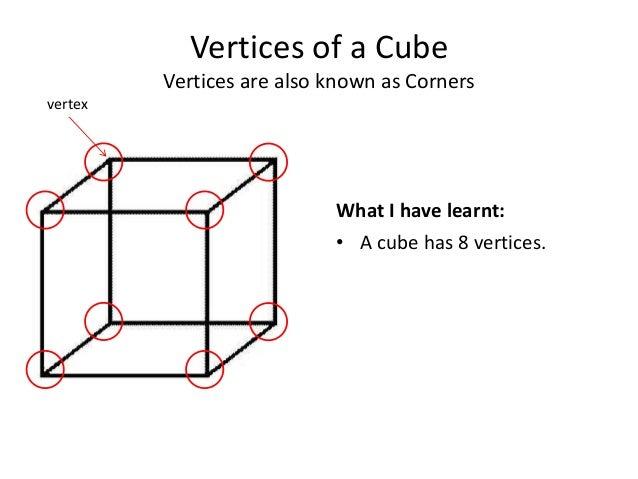 Faces vertices edges