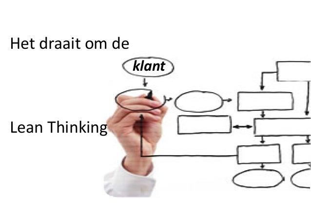 Het draait om de Lean Thinking klant