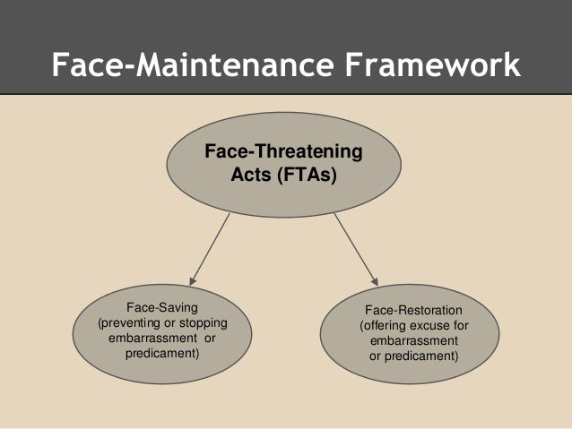 face negotiation theory The face negotiation theory is established by stella ting-toomey, which discusses the way by which people with different cultures communicate and manage conflict.