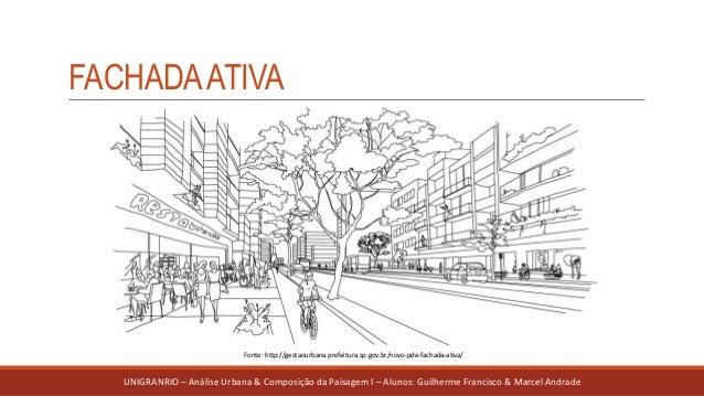 FACHADAATIVA Fonte: http://gestaourbana.prefeitura.sp.gov.br/novo-pde-fachada-ativa/ UNIGRANRIO – Análise Urbana & Composi...