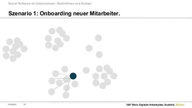 Social Software im Unternehmen. Bedürfnisse und Nutzen.Szenario 1: Onboarding neuer Mitarbeiter.21.03.2013   13           ...