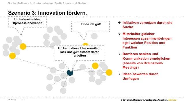 Social Software im Unternehmen. Status Quo und Entwicklung inUnternehmen.21.03.2013   18                             360° ...