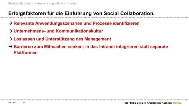 Mobile Intranet. Bedürfnisse und Nutzen.21.03.2013   23                            360° Blick. Digitaler Arbeitsplatz. Aus...