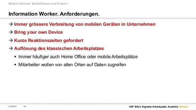 Mobile Intranet. Bedürfnisse und Nutzen.Mobile Services. Bedürfnisse.             Mitarbeiterverzeichnis                  ...