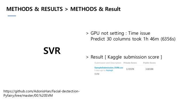 Image detection kaggle