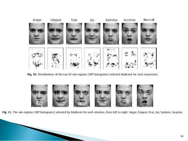 Facial expression recognition based on local binary patterns
