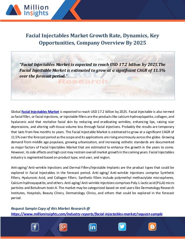 Facial injectables market growth rate, dynamics, key