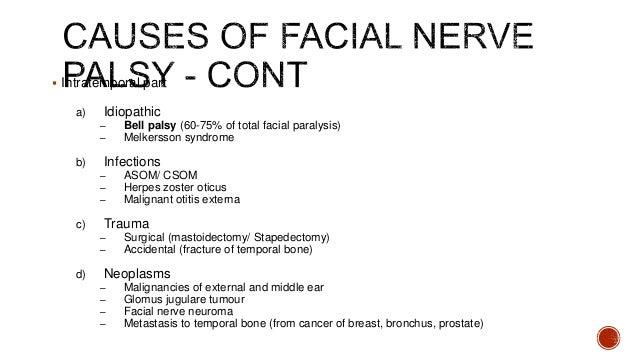 Facial Nerve Palcy