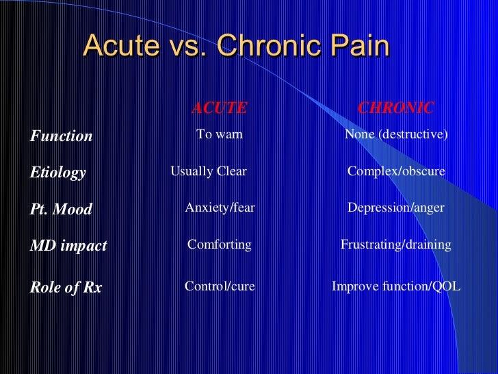Acute facial pain