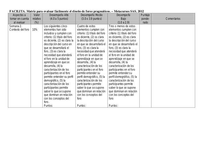 FACILITA. Matriz para evaluar fácilmente el diseño de foros pragmáticos. – Metacursos SAS, 2012  Aspectos a       Valor   ...