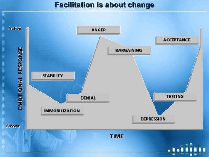 Facilitation is about change