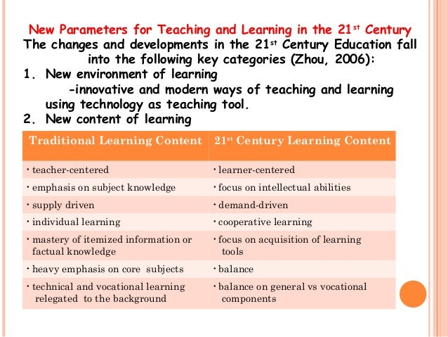 Facilitating 21st century learning by leilani c. avila Slide 3
