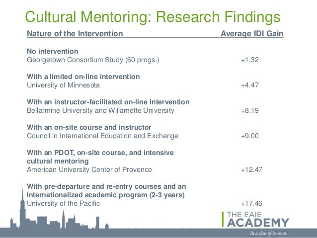 Cultural Mentoring: Research FindingsNature of the Intervention                            Average IDI GainNo intervention...