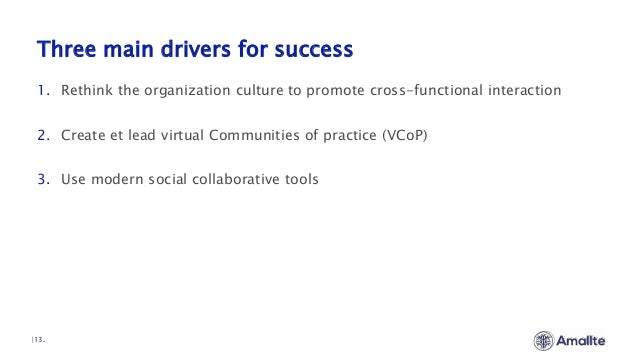 Three main drivers for success  13. 1. Rethink the organization culture to promote cross-functional interaction 2. Create ...