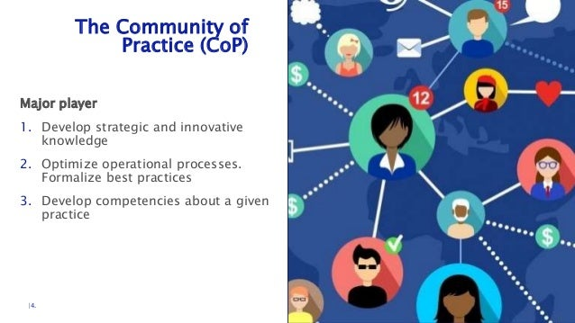  4. The Community of Practice (CoP) Major player 1. Develop strategic and innovative knowledge 2. Optimize operational pro...