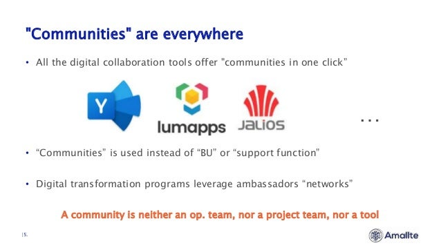 """""""Communities"""" are everywhere  5. • All the digital collaboration tools offer """"communities in one click"""" … • """"Communities"""" ..."""