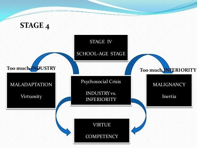 Erik Erikson  Psychosocial Stages  Simply Psychology
