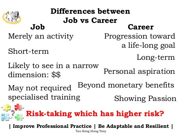 Career Progression Pathway