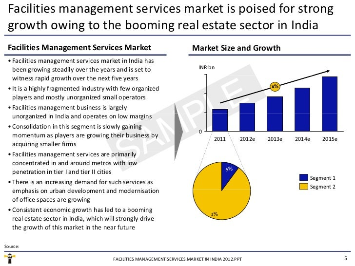 facilities management services market in india This report analyzes the worldwide markets for facilities management in us$ million global facility management services market by service delivery model facility management market in india.