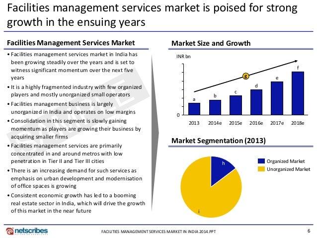 India facilities management services market 2014