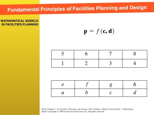 Facilities Planning And Design 01