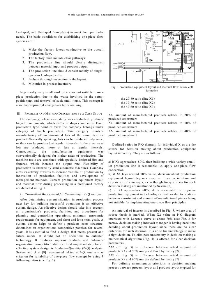 facility layout design case study View homework help - case-porting from business m hs134 at minnesota school of business facility layout design case study m porting detailed layout thomas lacksonen, university of.