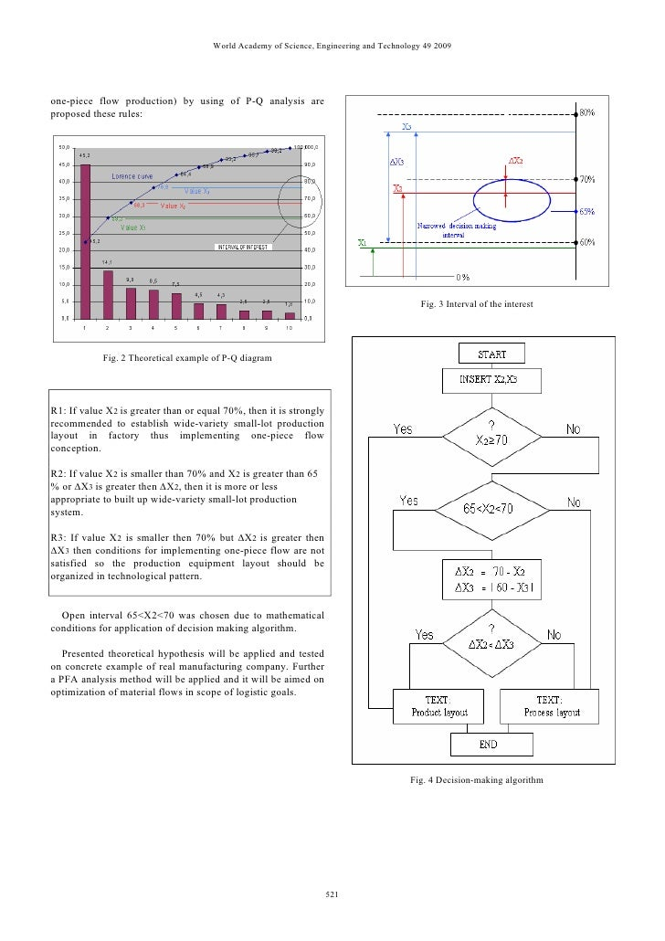 Case Study: Facility Design Automotive Spare Parts ...